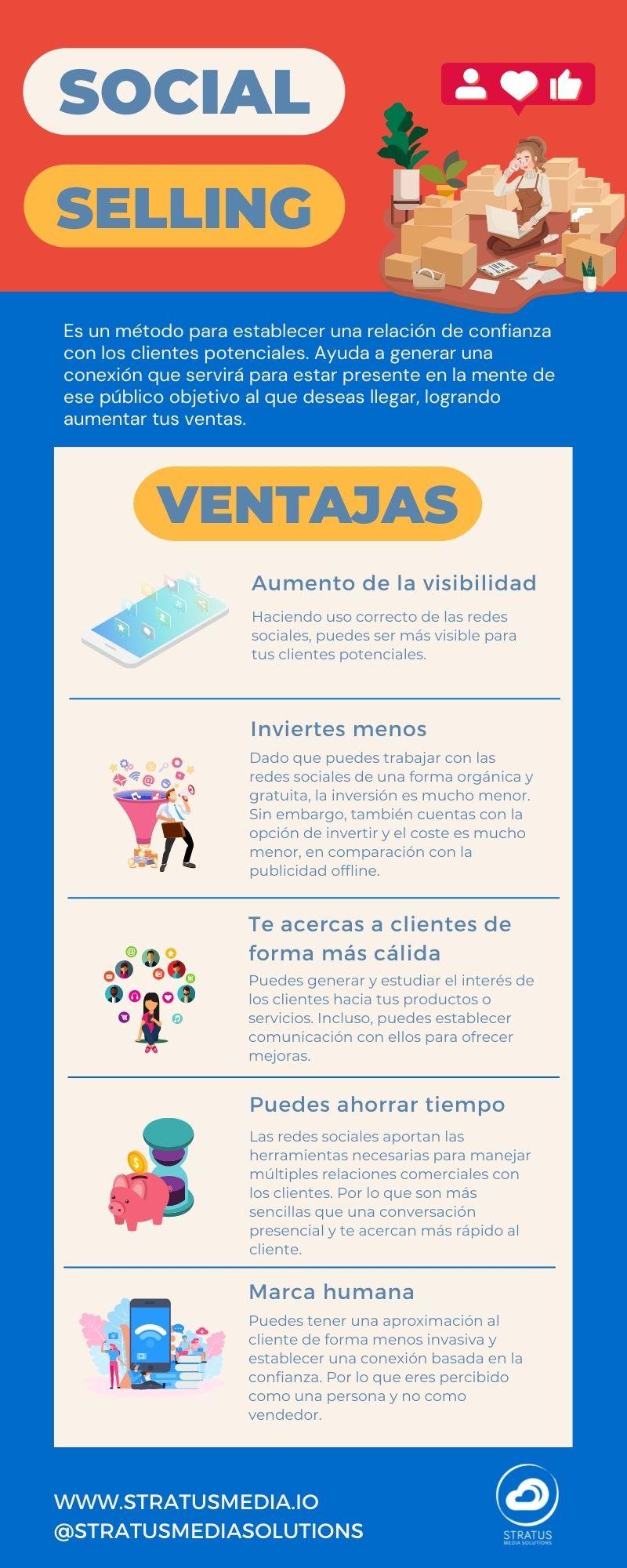 Social selling ventajas infografía