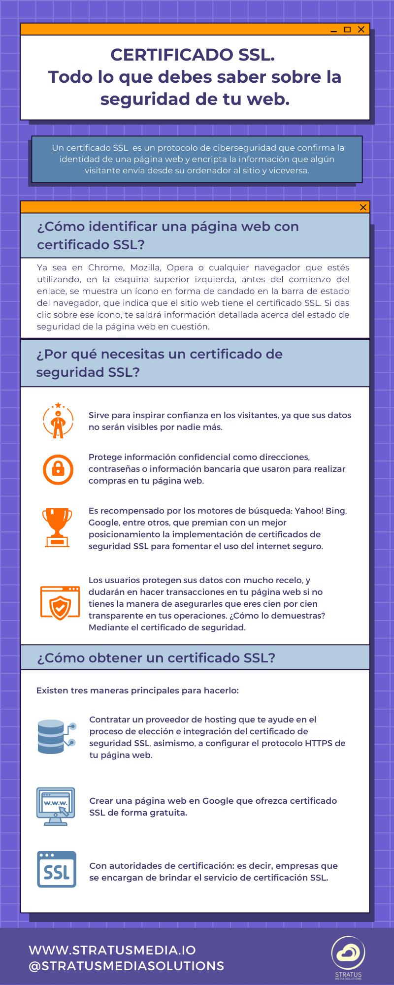 Certificado ssl infografía